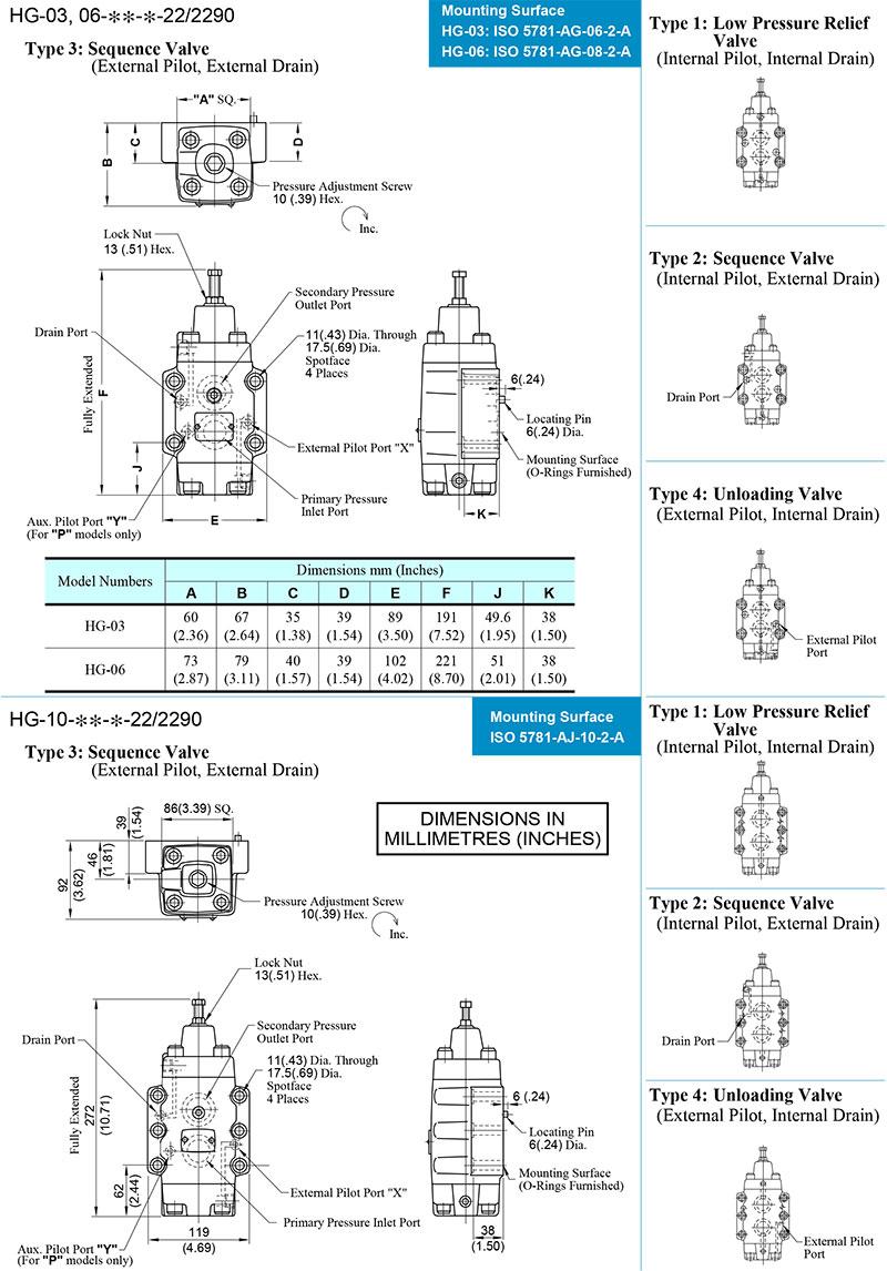bản vẽ kích thước van yuci yuken hg-03-06-10