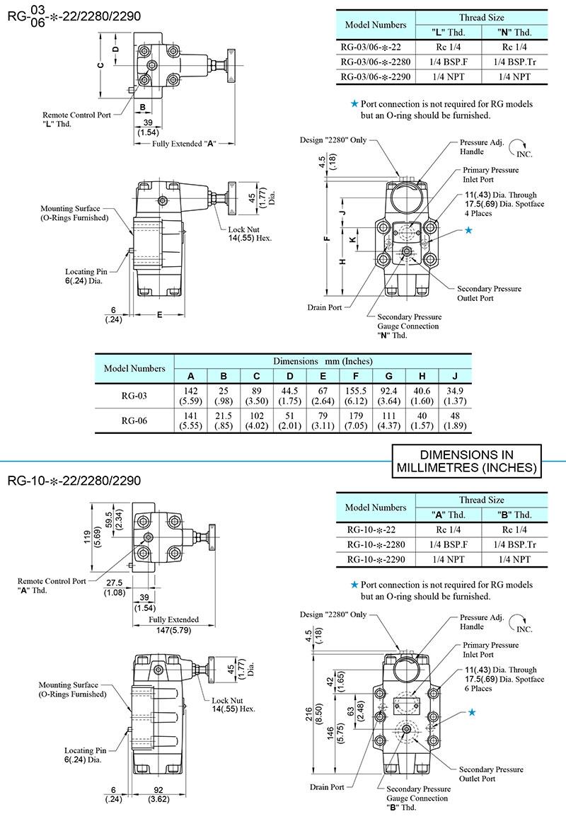 bản vẽ kích thước van yuci yuken rg 03-06-10