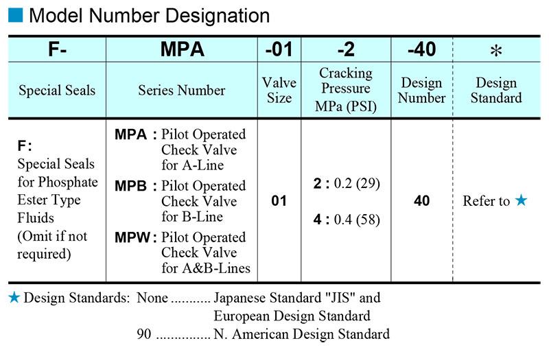 sơ đồ chọn mã van chống lún modular yuci yuken mp-01
