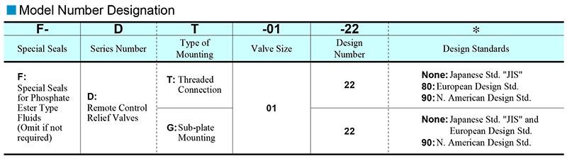 sơ đồ chọn mã van yuci yuken dt dg 01