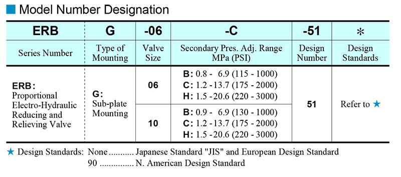 sơ đồ chọn mã van yuci yuken erbg 06 10