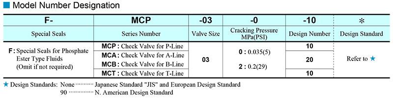 sơ đồ chọn mã van yuci yuken mc-03