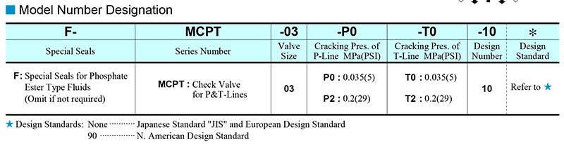 sơ đồ chọn mã van yuci yuken mcpt-03-p