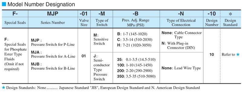 sơ đồ chọn mã van yuci yuken mj-01