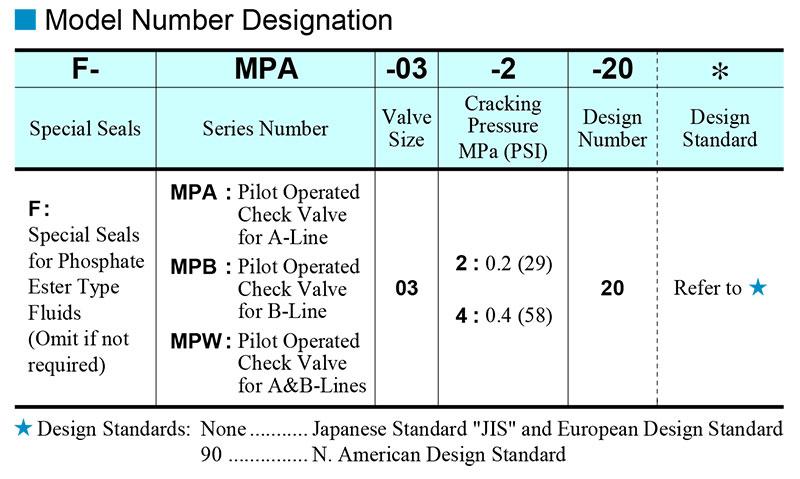 sơ đồ chọn mã van yuci yuken mp-03