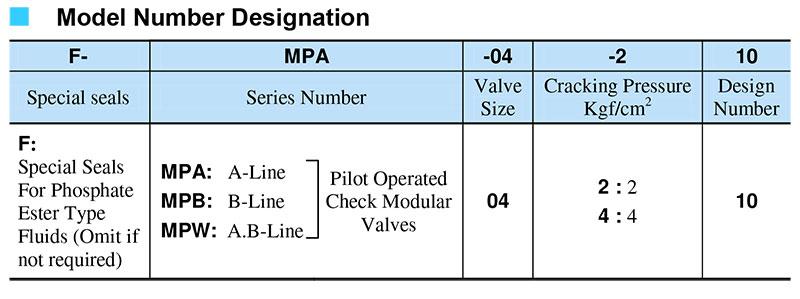 sơ đồ chọn mã van yuci yuken mp-04