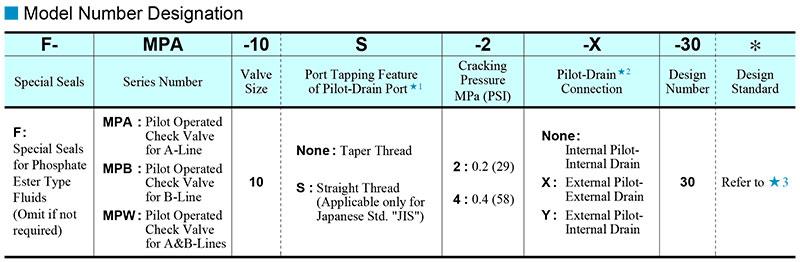 sơ đồ chọn mã van Yuci Yuken mp-10