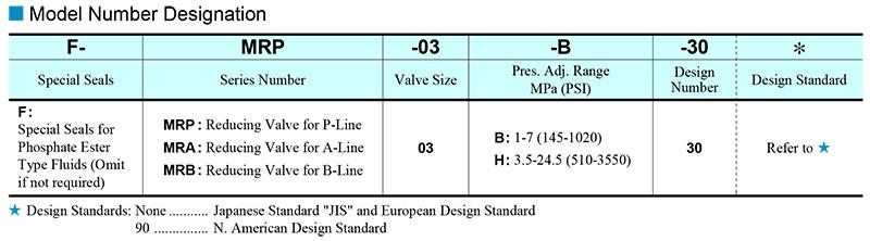 sơ đồ chọn mã van yuci yuken mr-03