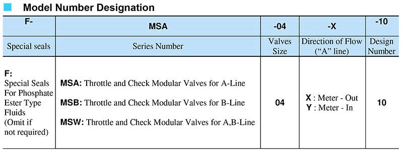 sơ đồ chọn mã yuci yuken ms-04