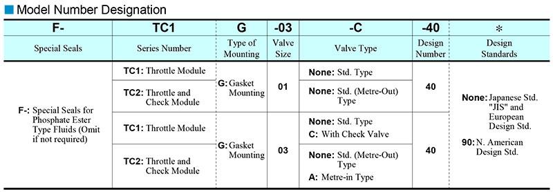 sơ đồ chọn mã yuci yuken tc1g tg2g