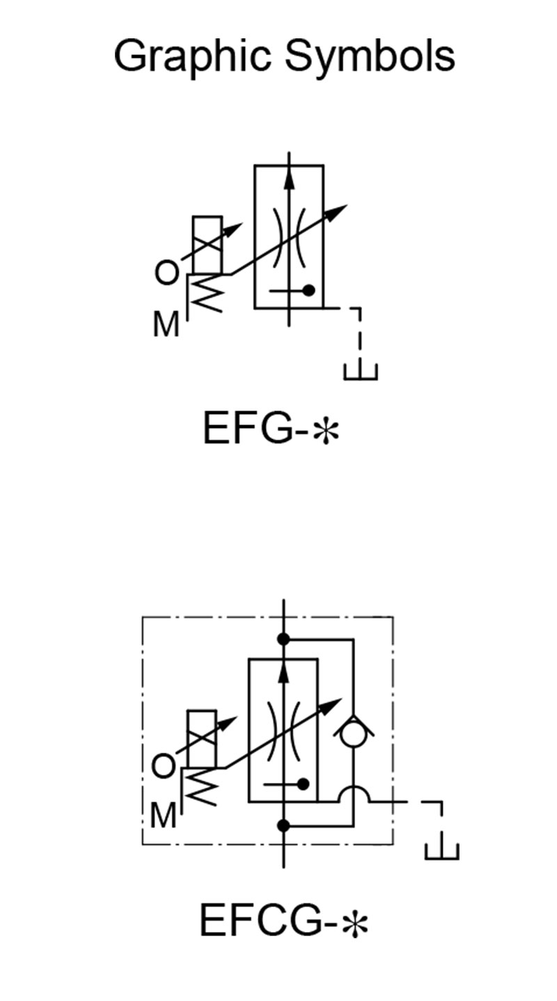 sơ đồ hoạt động van yuci yuken efg efcg