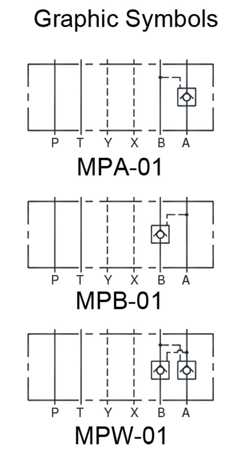 sơ đồ hoạt động van yuci yuken mp-04