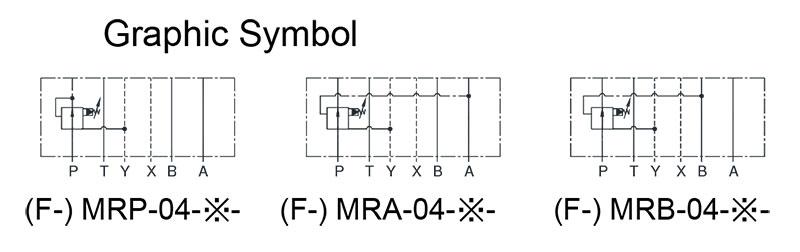 sơ đồ hoạt động van yuci yuken mr-04