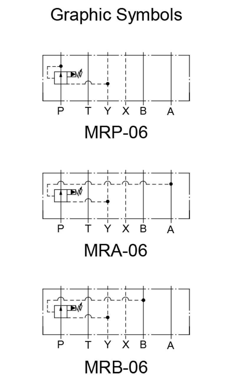 sơ đồ hoạt động van yuci yuken mr-06