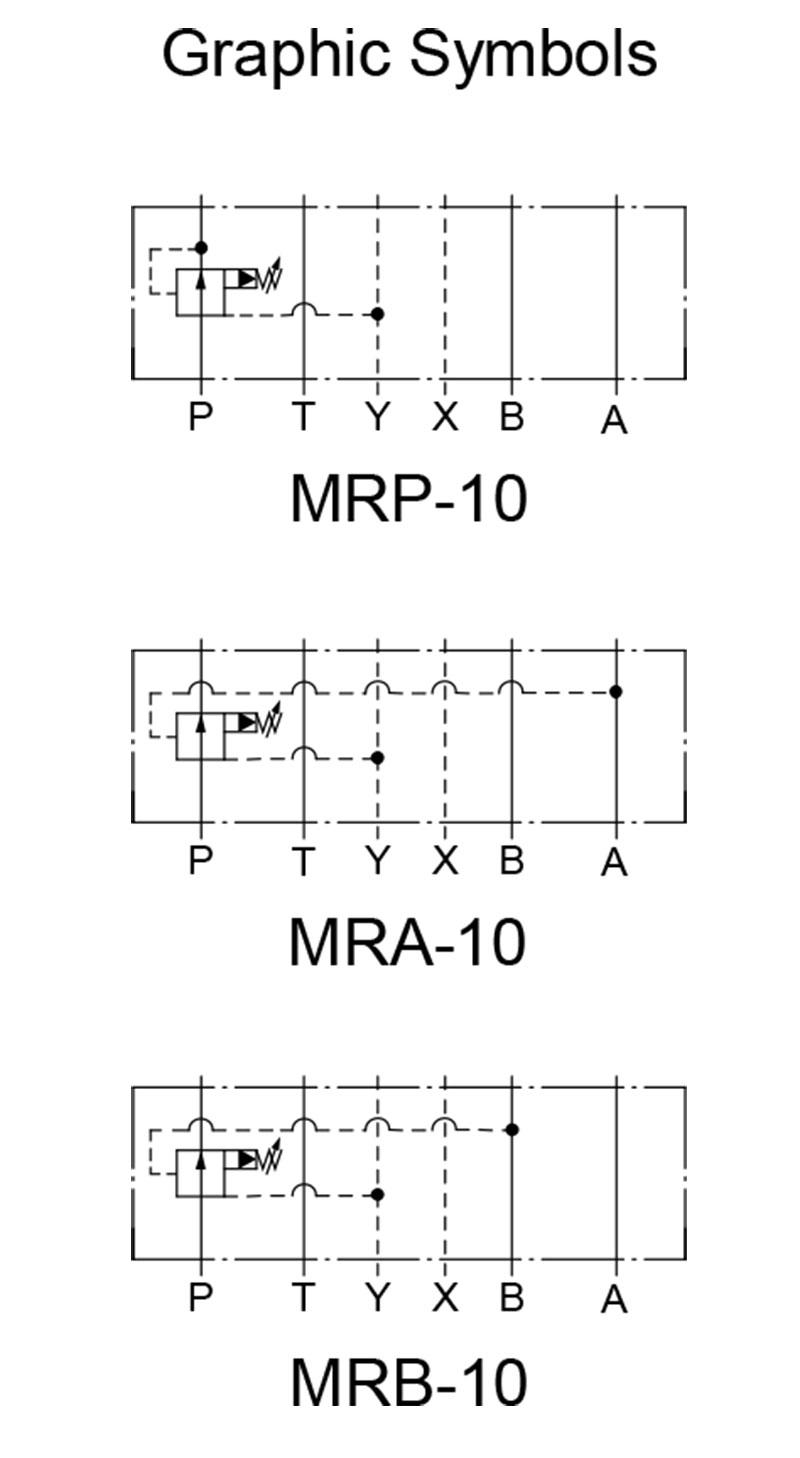 sơ đồ hoạt động van yuci yuken mr-10