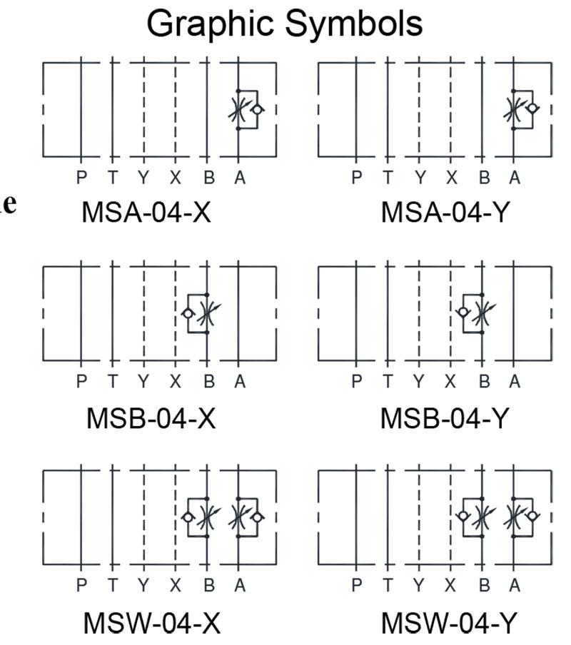 sơ đồ hoạt động van yuci yuken ms-04