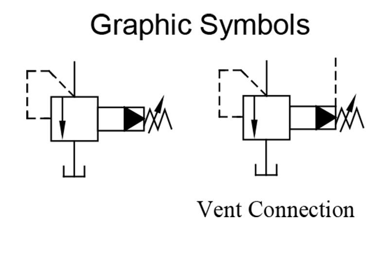 sơ đồ hoạt động van yuci yuken s-bg-03-06-10
