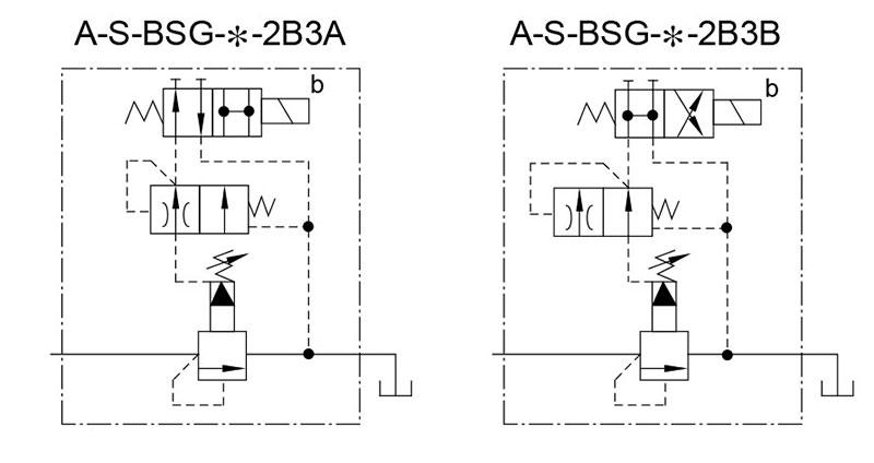 sơ đồ hoạt động van yuci yuken s-bsg-03-06-10