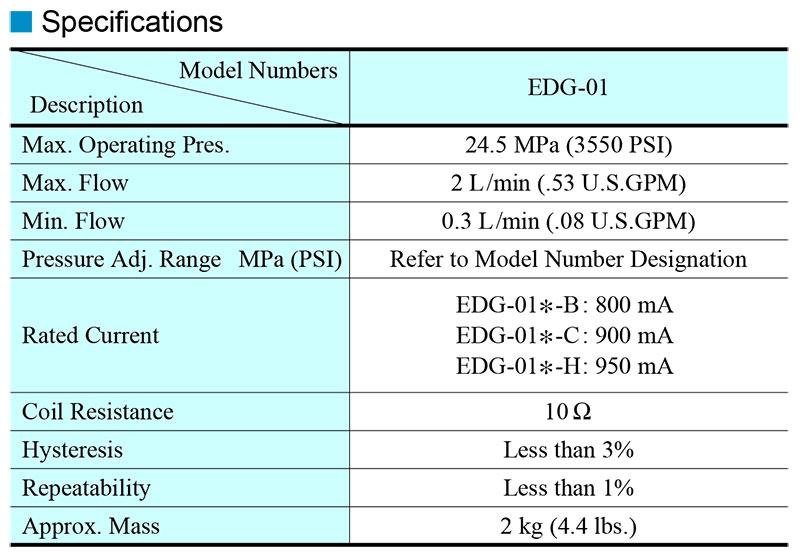thông số kỹ thuật van yuci yuken edg-01