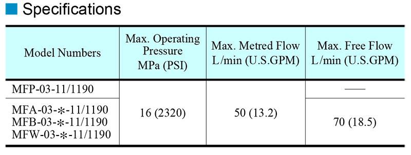 thông số kỹ thuật van yuci yuken mf-03