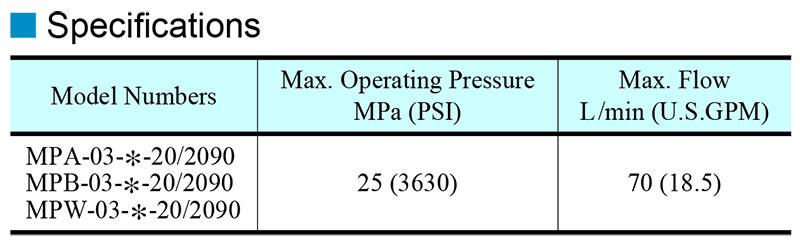 thông số kỹ thuật van yuci yuken mp-03