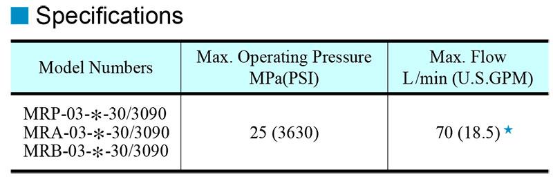thông số kỹ thuật van yuci yuken mr-03