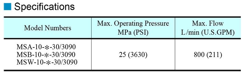 thông số kỹ thuật van yuci yuken ms-10